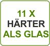 Küchenrückwand aus Plexiglas 11x härter als Glas